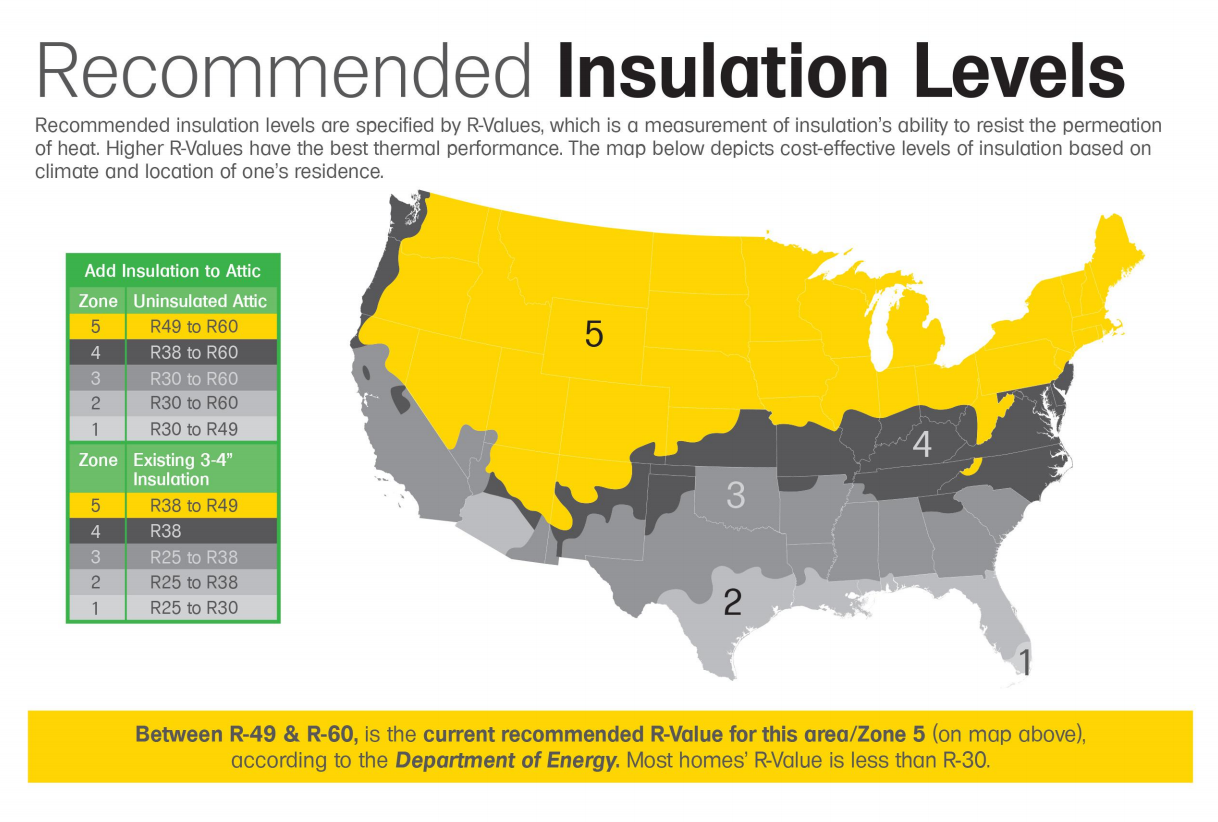 Attic Insulation Heating Control JP Wildlife Control - Map insulation